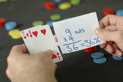 Rule of 4 and 2 in Poker